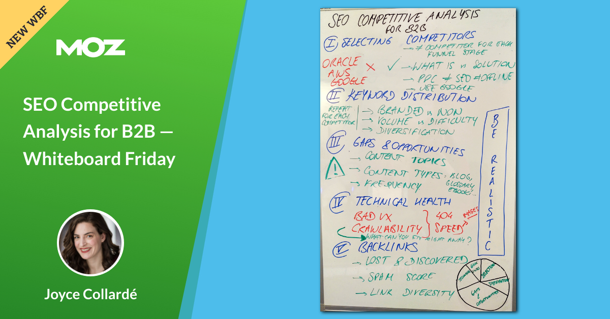 Análise competitiva de SEO para B2B – Whiteboard Friday